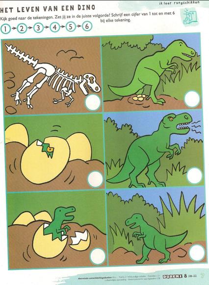 le cycle de vie du dinosaure