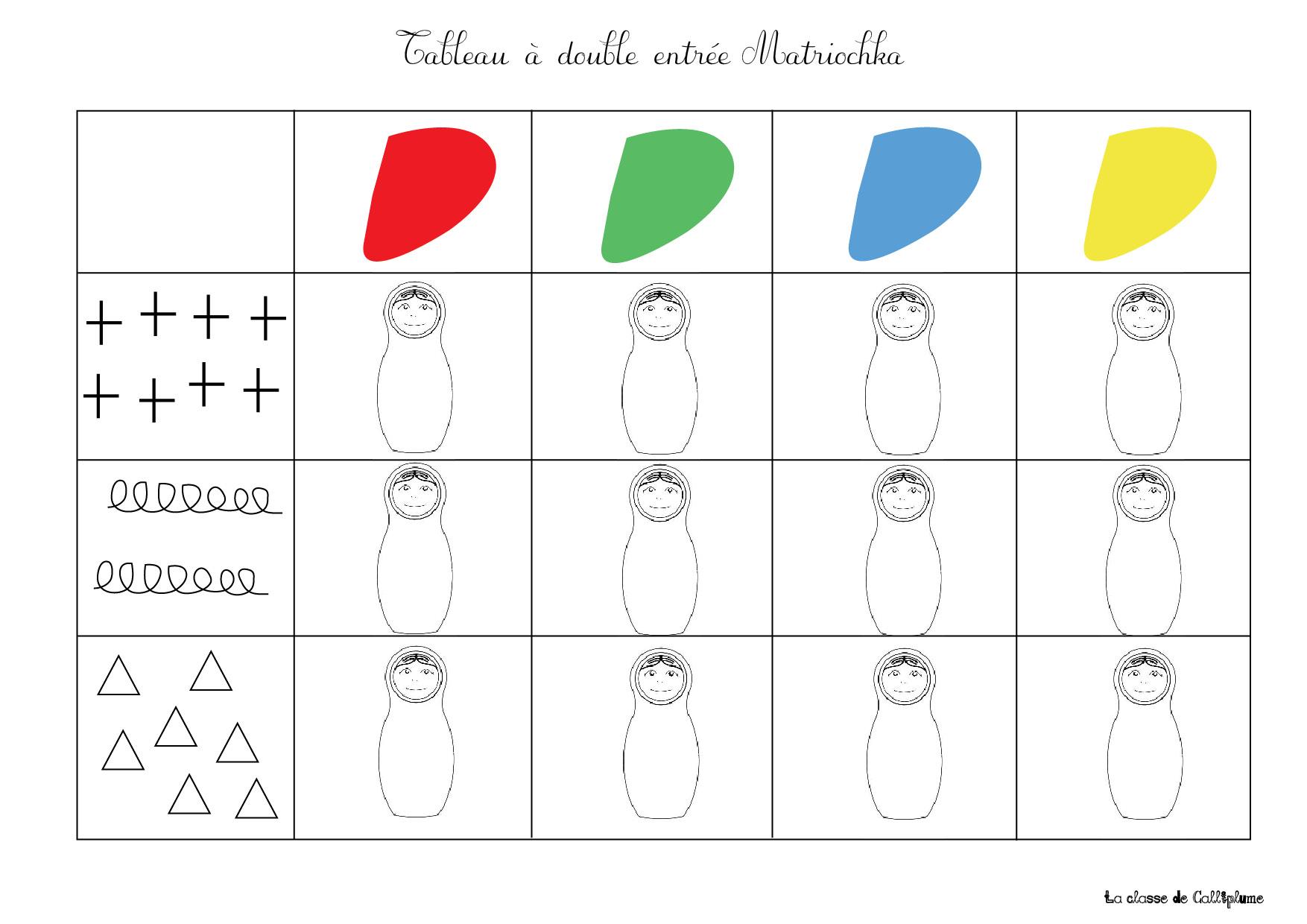 Tableau A Double Entree Matriochka La Classe De Calliplume
