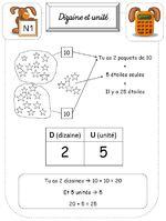 Leçon en Mathématiques CP