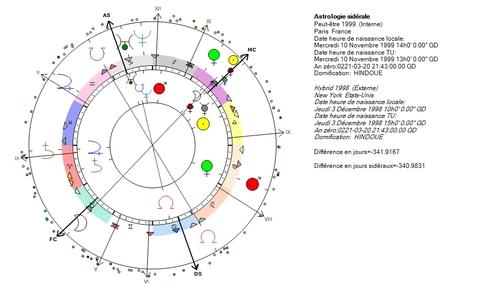 Haute Magie, Pluton et Jupiter
