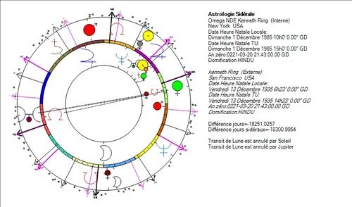 Chercheurs de l'au-delà, arnaqués par Pluton