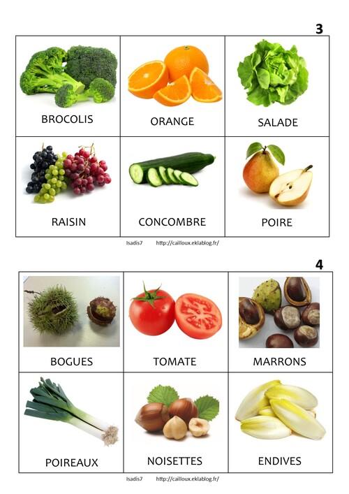 Fruits et légumes d'automne et d'hiver