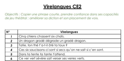 Poésie CE2 : Les virelangues à mémoriser au CE2