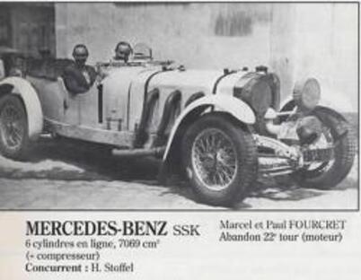 Le Mans 1932 Abandons