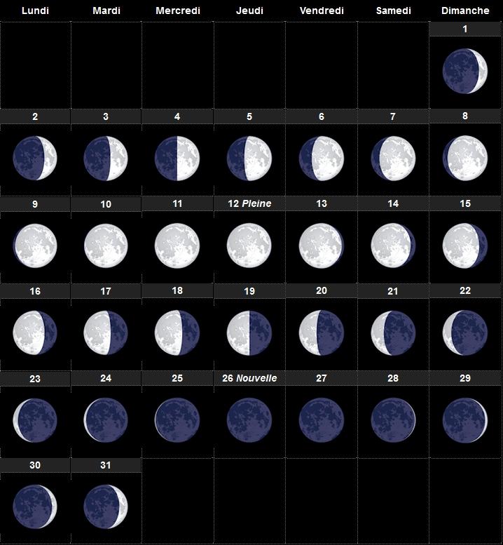 Calendrier Nouvelle Lune 2019.Calendrier Des Phases De La Lune Splendeurs Du Ciel Profond