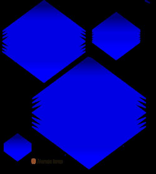 Formes pour le SDPR 7