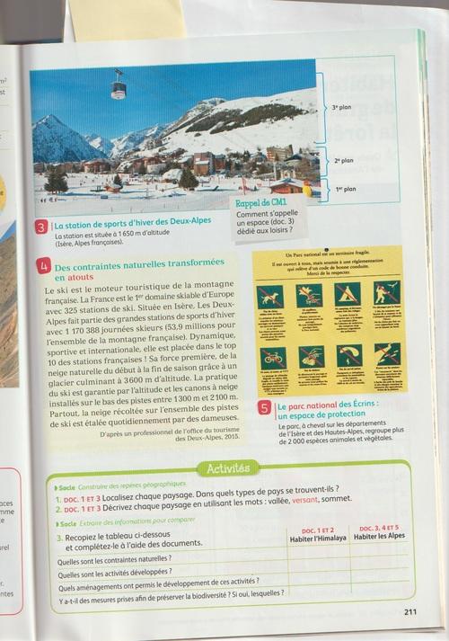 Habiter la Haute-Montagne (documents du manuel)