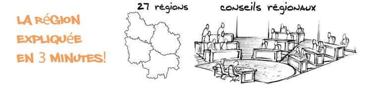 La Région, une petite vidéo pour comprendre à quoi ça sert! CE2