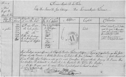 Jean Tourneux, de Tillières....