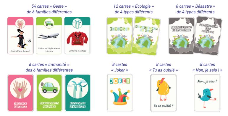 Des jeux de cartes pour sensibiliser au Développement Durable