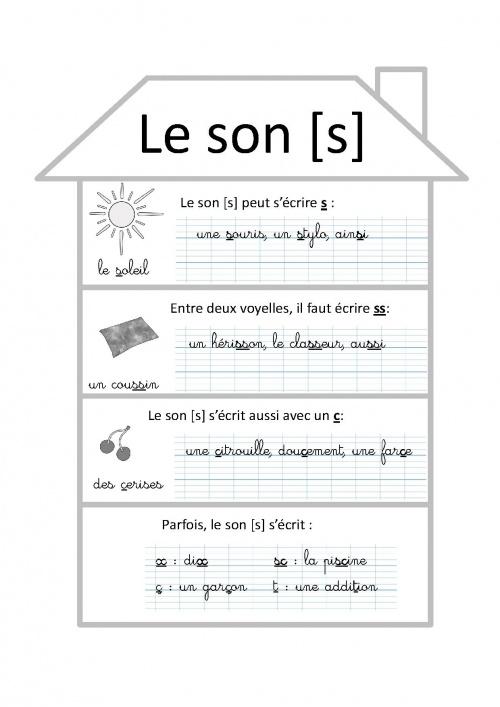 Français : orthographe, phonologie