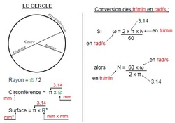 17 planche cercle et vitesse angulaire