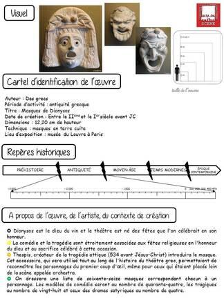 Dictée des arts : Masques de Dionysos