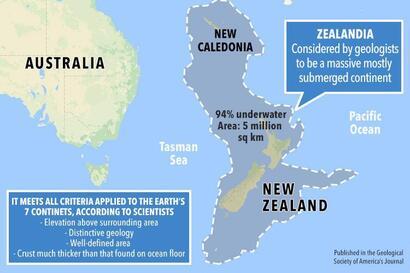 Zealandia, le 8ème continent