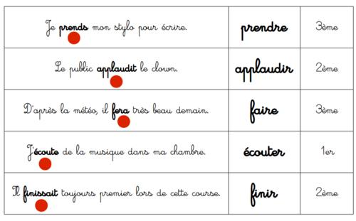 atelier étude de la langue : l'infinitif des verbes