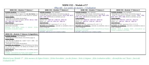 MHM CE2 - Détails du module 17