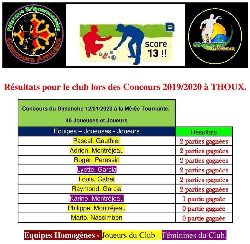 10 ième concours du Dimanche à Thoux.