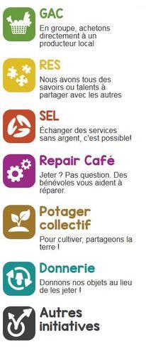 Service d'Echange Local - SEL