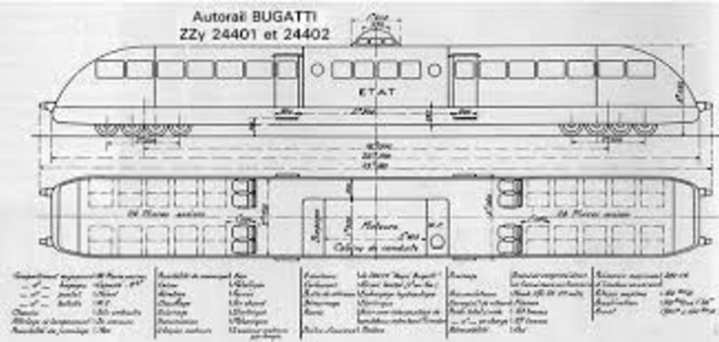 Autorail Bugatti