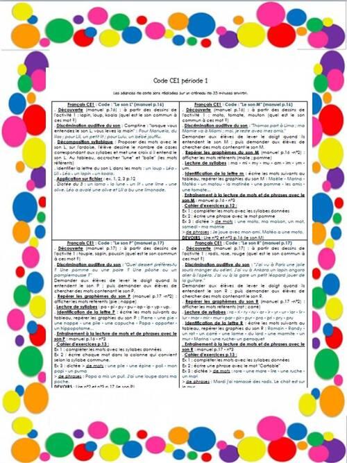 Code CE1 période 1 avec Mona (outil pour l'enseignant)