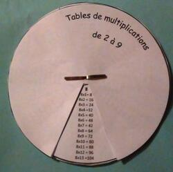 Tables de multiplications : la roue