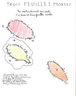 Poésie : Trois feuilles mortes