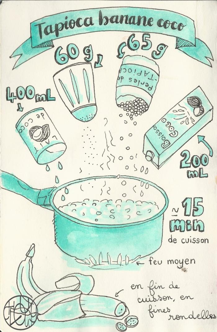 Tapioca banane et lait de coco