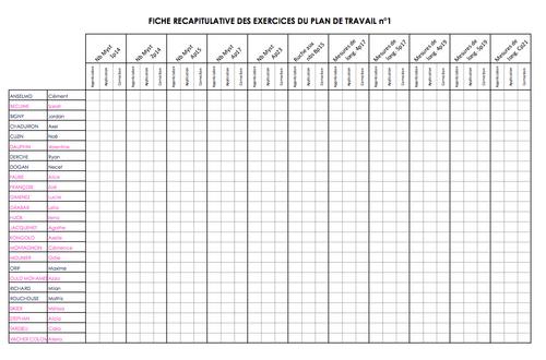 PDT nouvelle formule année 2014/2015