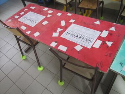Les nappes des tables