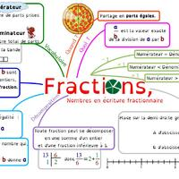 exercice fraction 6eme