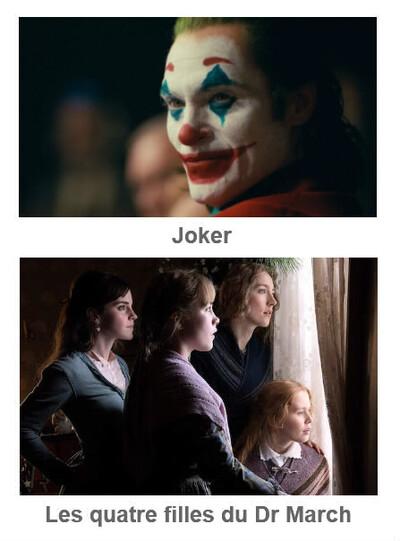 Oscars 2020 :