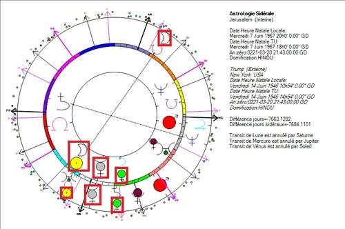Saturne en faux capricorne