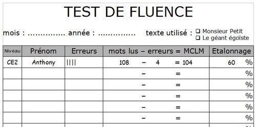 Résultats test de fluence