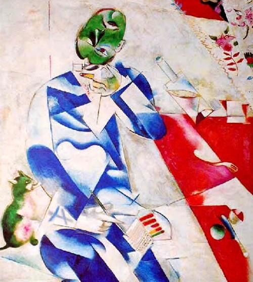2.chagall 1911 / Paris , un atelier à La Ruche
