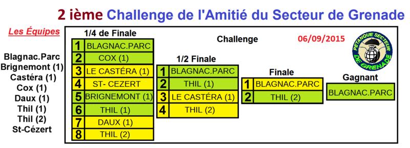 Finale du Challenge de l'Amitié Secteur 2015.