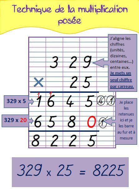 Maths cm2 page 2 la classe de cm1 cm2 d 39 oxelaere rpi2 for Les multiplications cm2