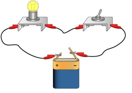 Électricité : l'interrupteur