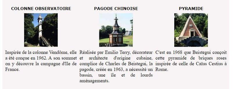 **   VOIR & REVOIR  Quelques Châteaux d'Ile de FRANCE**