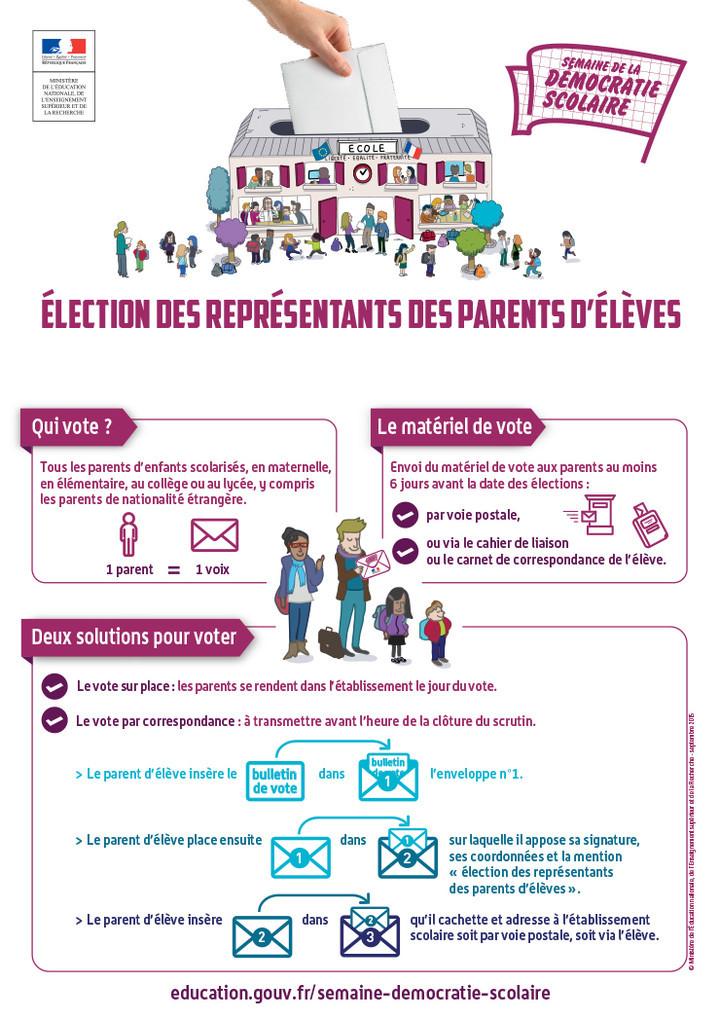 """Résultat de recherche d'images pour """"elections parents d'élèves 2019-2020"""""""