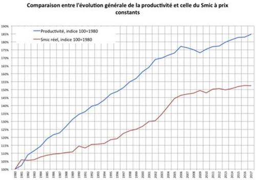 Socialisme, capitalisme, écologie et Macron
