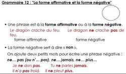 Les leçons Etude de la langue CE1 période 5