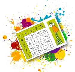 Tableaux de multiplication