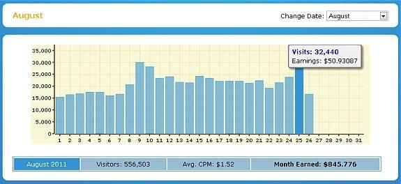 adfly_bot_earnings
