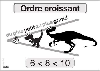 Ordre croissant dinos NB