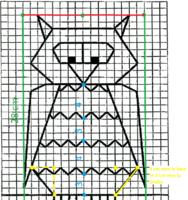 Axe de symétrie, Reproduction de figures