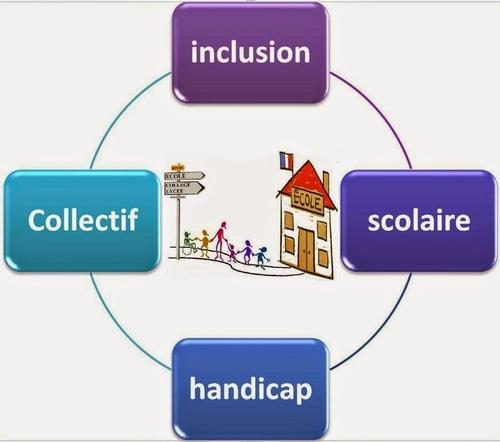 Les unités localisées pour l'inclusion scolaire (ULIS) Scolarisation des élèves en situation de handicap