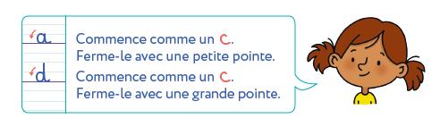 GS/CP : Apprendre à écrire