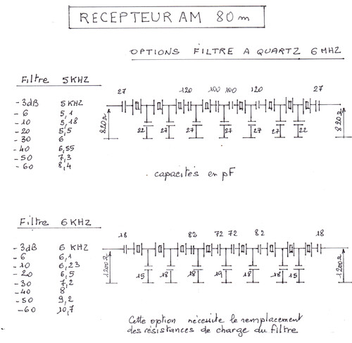 Récepteur 80M AM par Michel F6FEO
