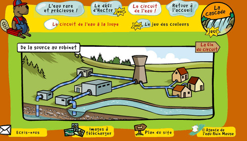Le cycle de l'eau!