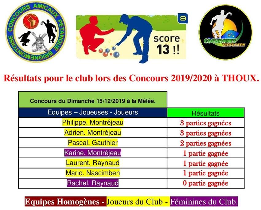 6 ième concours du Dimanche à Thoux.